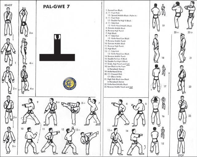 Palgwe7a