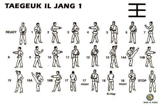 Taegeuk1a