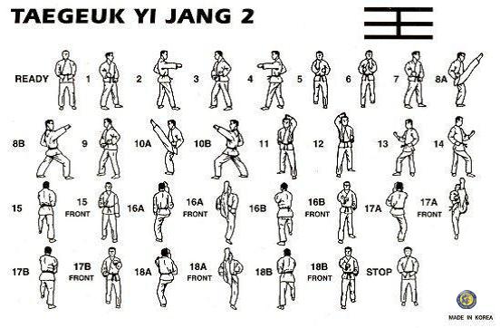 Taegeuk2a