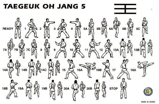 Taegeuk5a